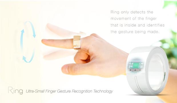 Ring, un anillo inteligente
