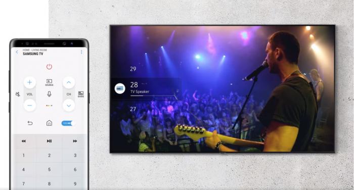 Cómo transferir videoconferencias a la pantalla de la TV